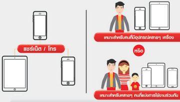 ทรูมูฟเอช เปิดตัวแพ็กเกจ 4G+ Family Share Plan โปรแบ่งปันแพ็คเกจเน็ตและค่าโทรในกลุ่มเดียวกันครั้งแรกในประเทศไทย