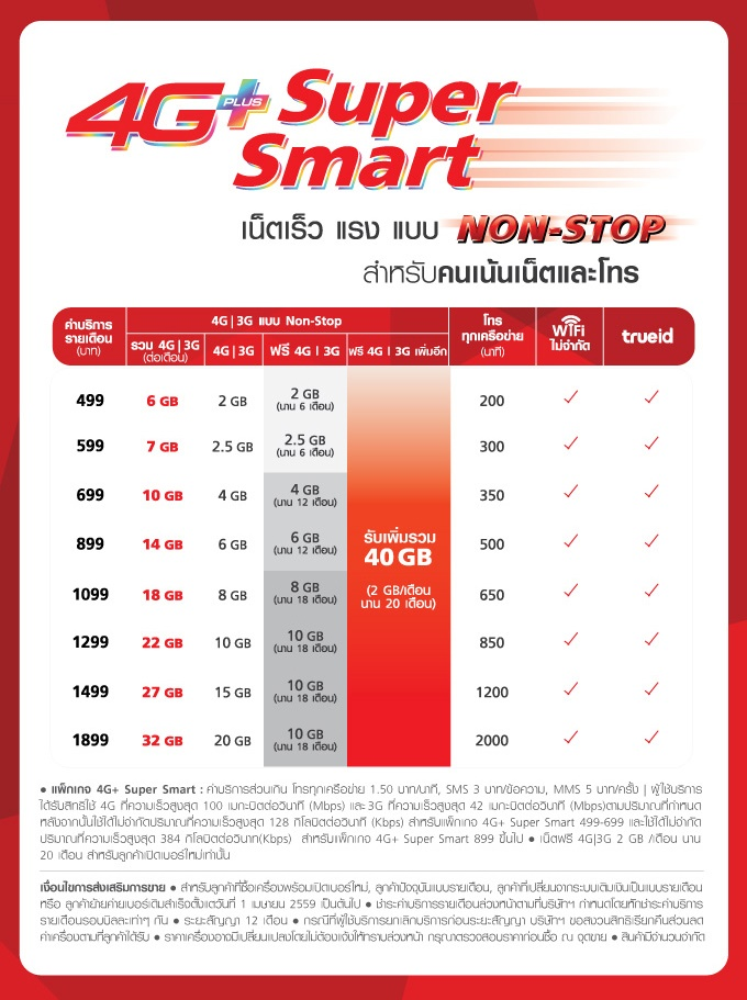 4G-Super-Smart-Non-Stop