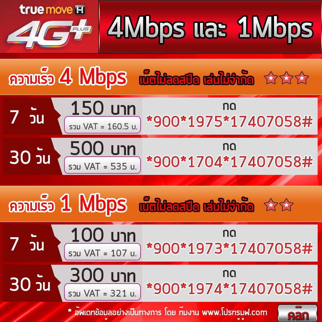 เน็ตทรู 4Mbps 1Mbps