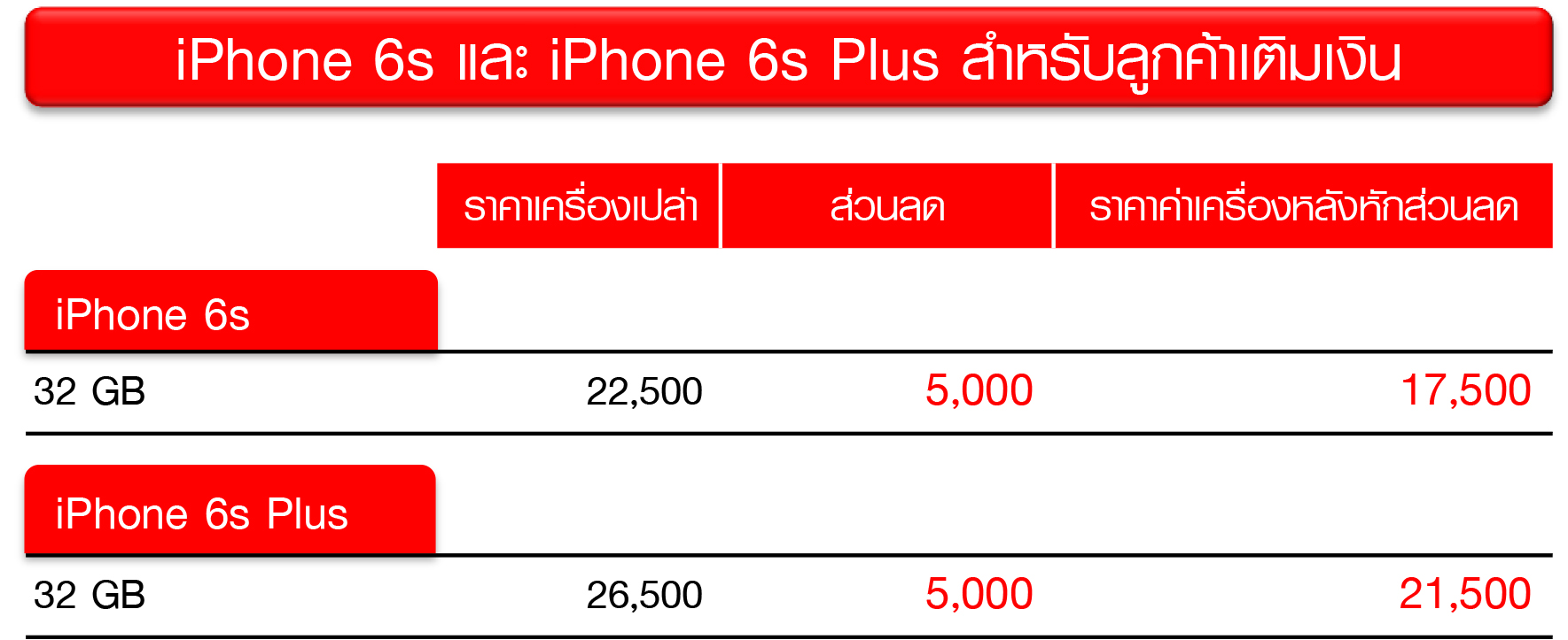 iphone 61